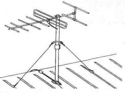 Сложная телевизионная антенна